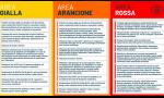 Il Piemonte resta zona Arancione fino al 31 gennaio