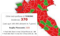 Resta uno scenario da zona rossa: l'incidenza dei contagi è a 370