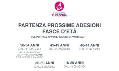 Vaccini Covid Piemonte tutte le date per le prenotazioni fino ai 16enni